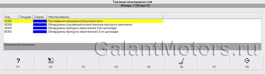 Сгорел Ключ Эбу 7.2
