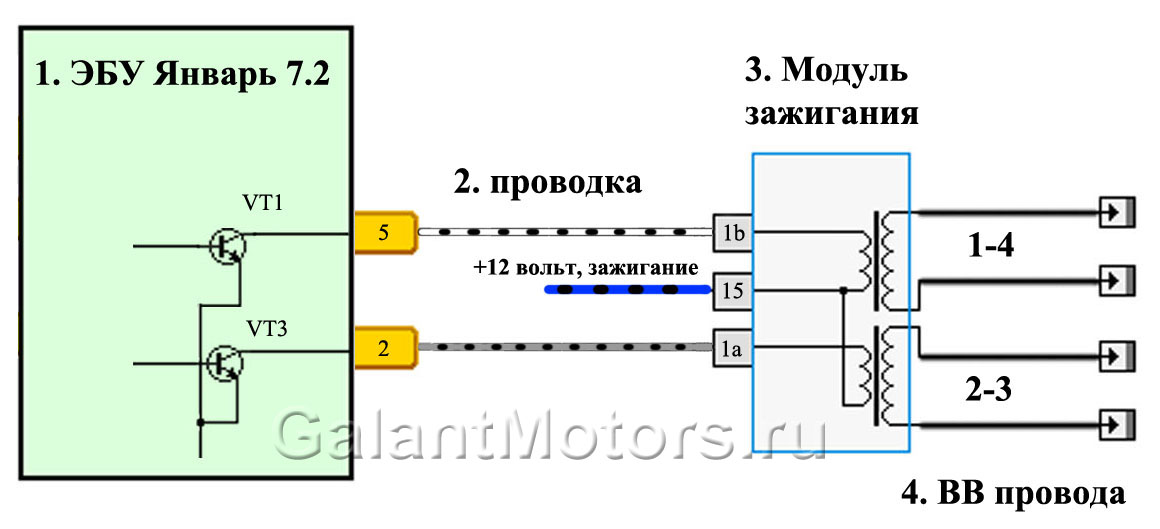Фото №8 - схема подключения катушки зажигания ВАЗ 2110 инжектор