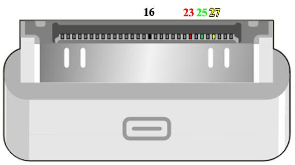 распиновка разъёма 30 iphone