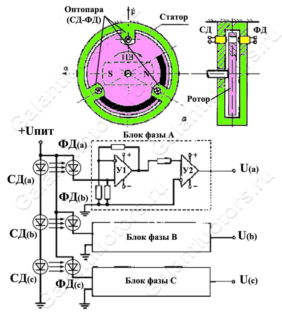 схема дачка положения ротора