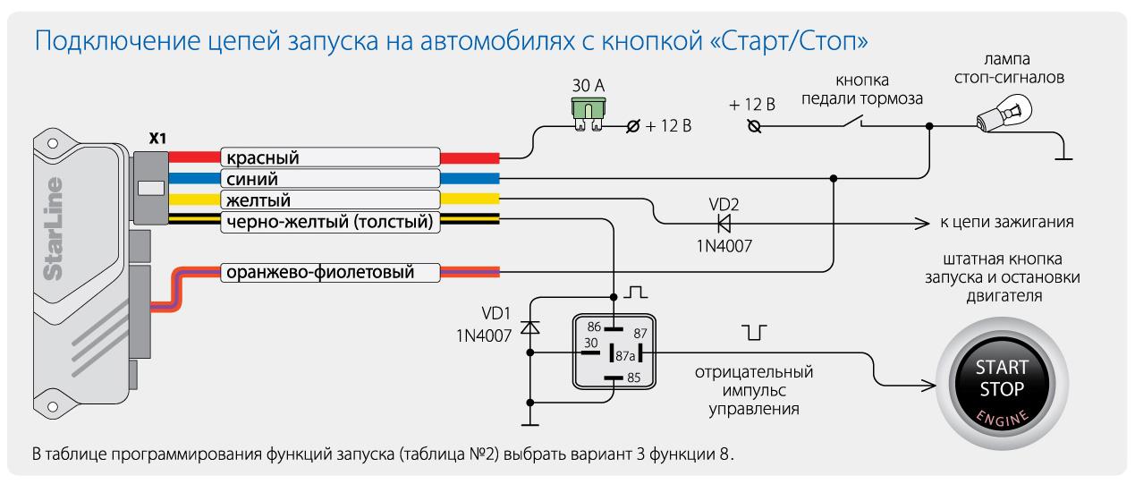 Как подключить кнопку старт стоп схема