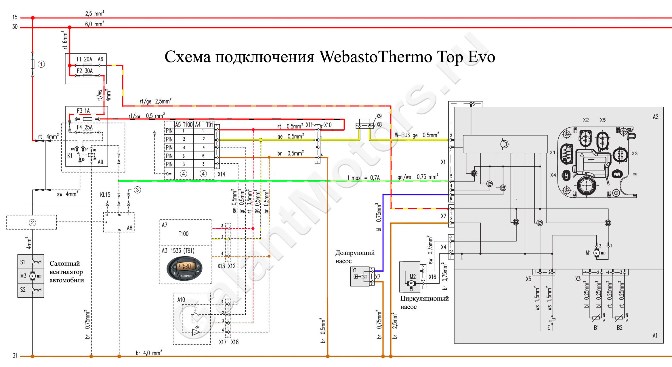 wiring diagram webasto thermo top c