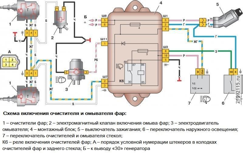 блок управления rdс sommer инструкция на русском языке