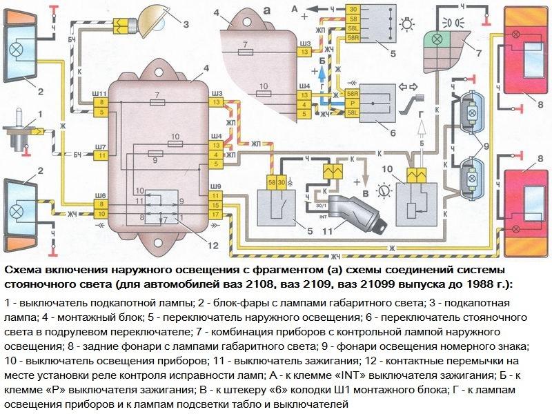 Ваз 2108 схемы