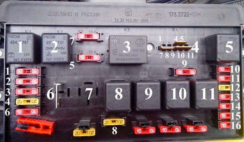 Схема и расположение предохранителей ваз 2108