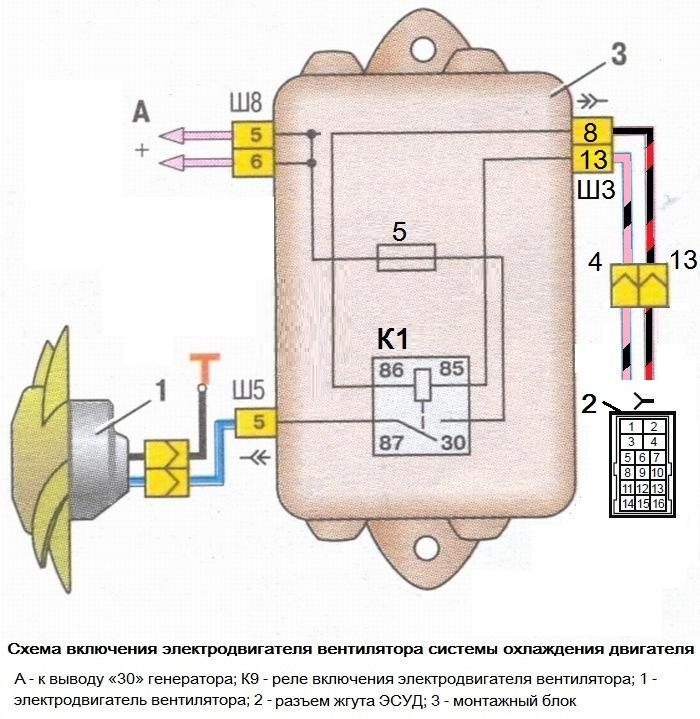 Ваз 2109 схема электровентилятора