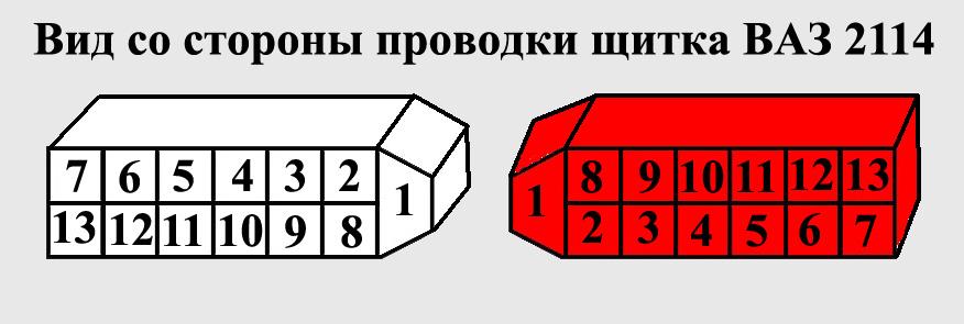 Схема щитка приборов ваз 2114