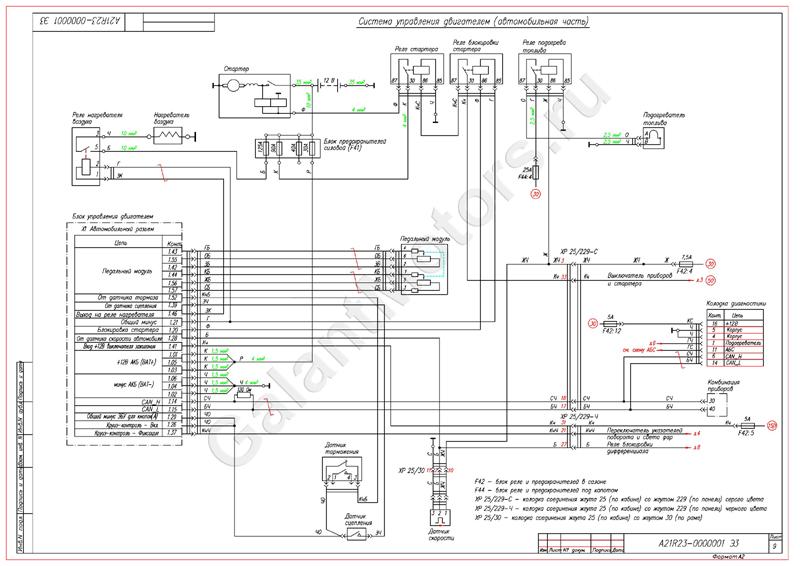 Система управления двигателем Газель Next